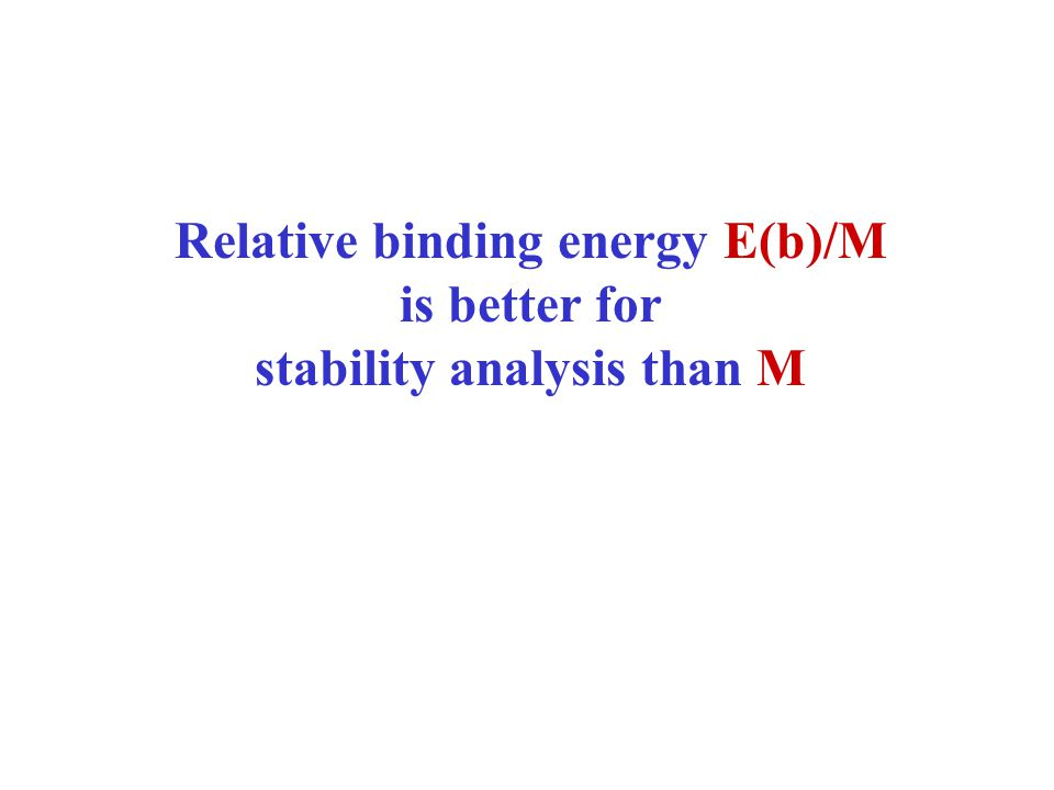 Relative binding energy E(b)/M is better for stability analysis than M