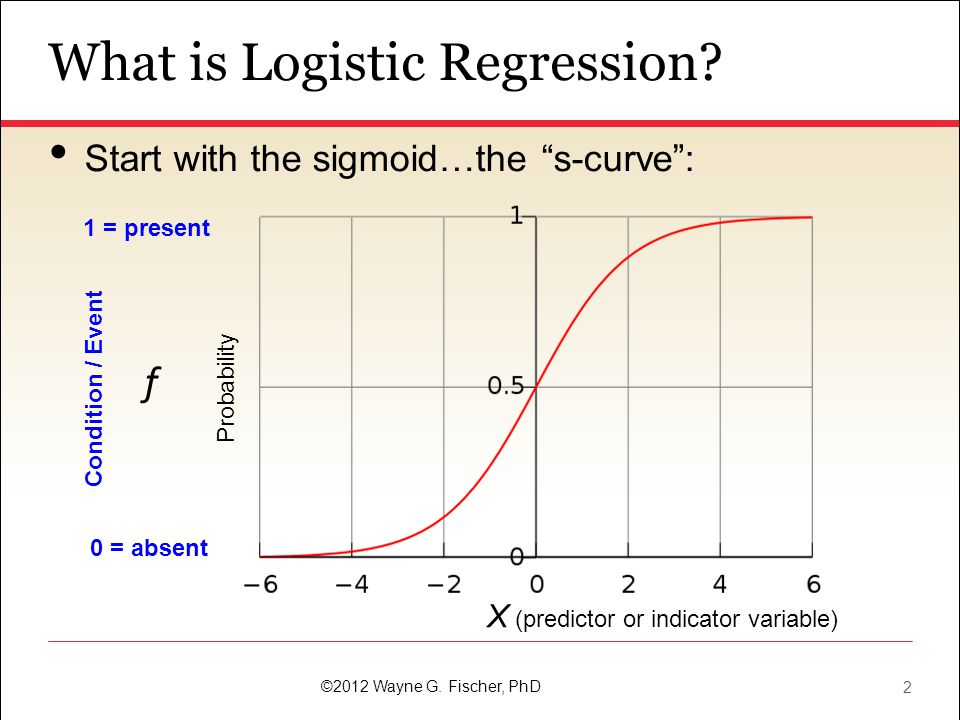 What is Logistic Regression. 2 ©2012 Wayne G.