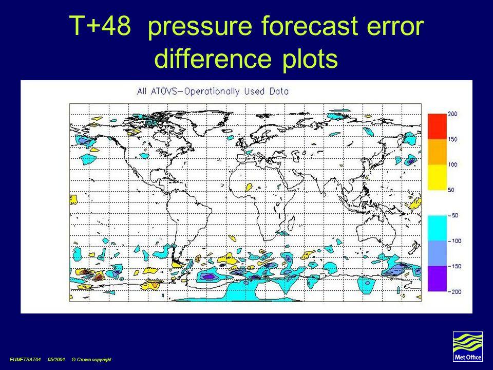 EUMETSAT04 05/2004 © Crown copyright T+48 pressure forecast error difference plots