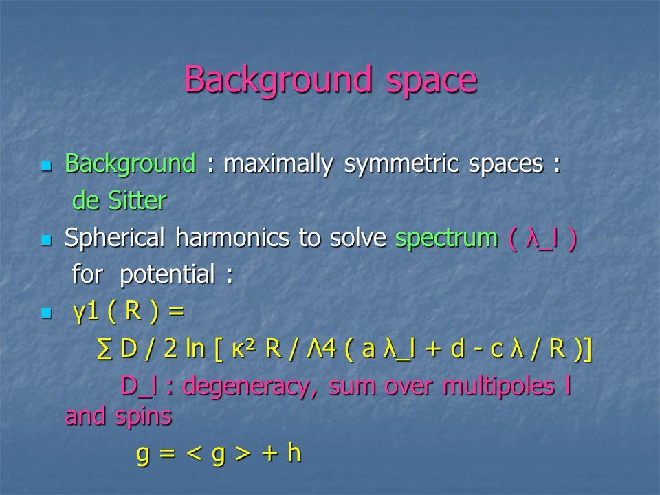 Casimir effect In a box : In a box : Γ [0] = (L Λ)^4 ( ln μ² / Λ² – ½ ) / 32 Π² Γ [0] = (L Λ)^4 ( ln μ² / Λ² – ½ ) / 32 Π² Fit numerical results for gravity : Fit numerical results for gravity : γ ( R ) = - v κ² / R + c1 Λ^4 ( 1 / R² – γ ( R ) = - v κ² / R + c1 Λ^4 ( 1 / R² – 1 / R² (Λ) ) ln ( c2 κ² / Λ² ) 1 / R² (Λ) ) ln ( c2 κ² / Λ² ) v = 3200 Π² / 3 v = 3200 Π² / 3 R ( Λ) = c3 Λ² R ( Λ) = c3 Λ² Metric tensor controls geometry Metric tensor controls geometry