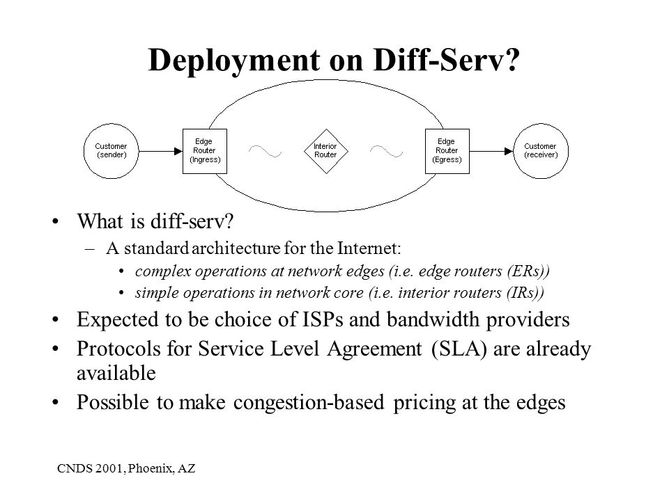 CNDS 2001, Phoenix, AZ Deployment on Diff-Serv. What is diff-serv.