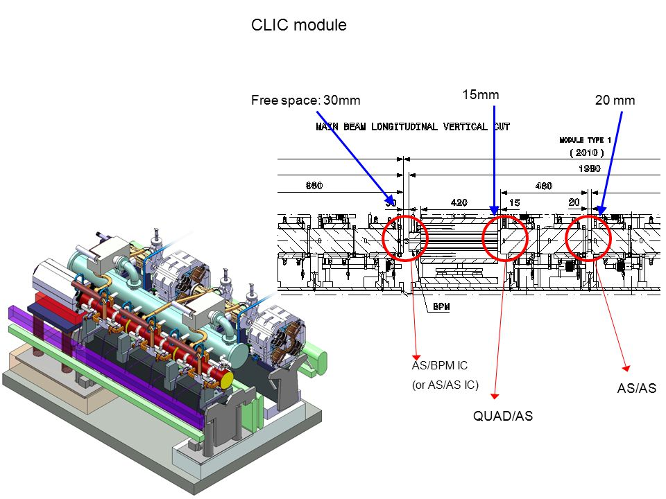 CLIC module AS/AS QUAD/AS AS/BPM IC (or AS/AS IC) Free space: 30mm20 mm 15mm