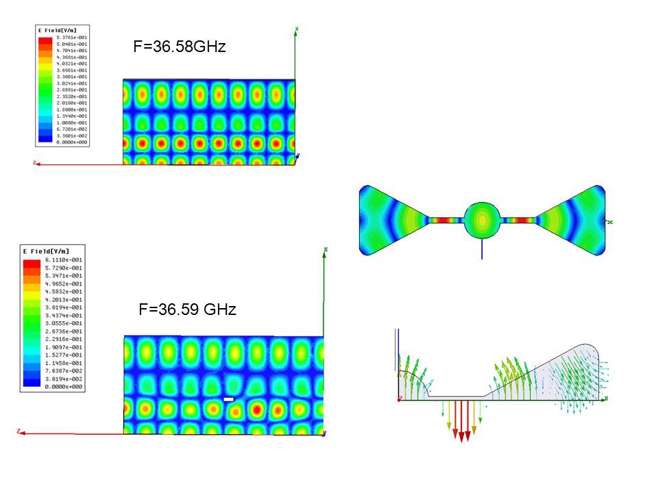 F=36.59 GHz F=36.58GHz