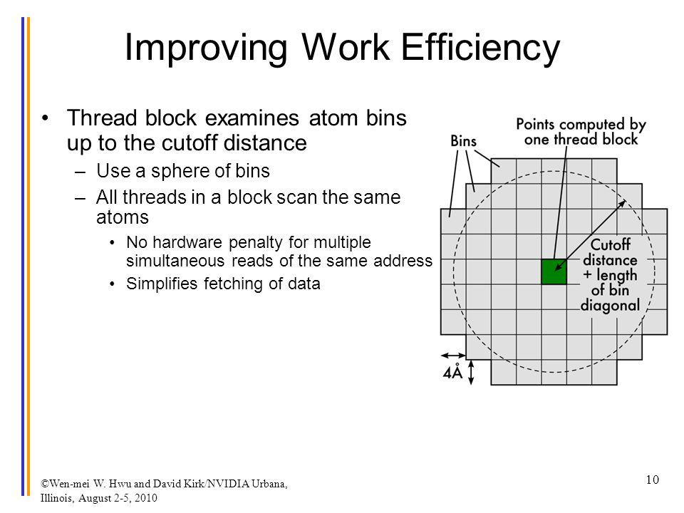 ©Wen-mei W. Hwu and David Kirk/NVIDIA Urbana, Illinois, August 2-5, 2010 Improving Work Efficiency Thread block examines atom bins up to the cutoff di