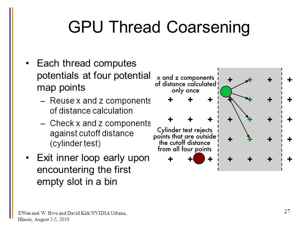 ©Wen-mei W. Hwu and David Kirk/NVIDIA Urbana, Illinois, August 2-5, 2010 GPU Thread Coarsening Each thread computes potentials at four potential map p
