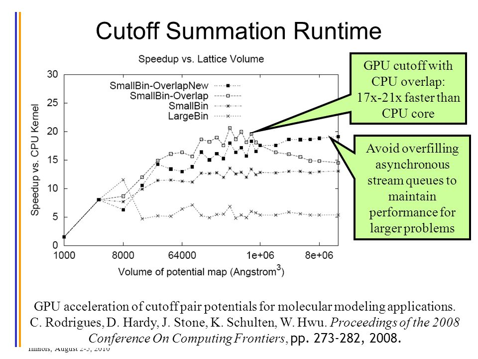 Cutoff Summation Runtime GPU cutoff with CPU overlap: 17x-21x faster than CPU core Avoid overfilling asynchronous stream queues to maintain performance for larger problems 31 ©Wen-mei W.