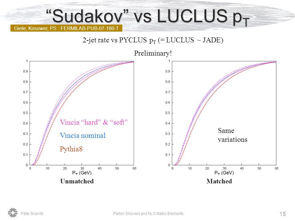 "Peter SkandsParton Showers and NLO Matrix Elements 15 ""Sudakov"" vs LUCLUS p T Giele, Kosower, PS : FERMILAB-PUB-07-160-T Vincia ""hard"" & ""soft"" Vincia"