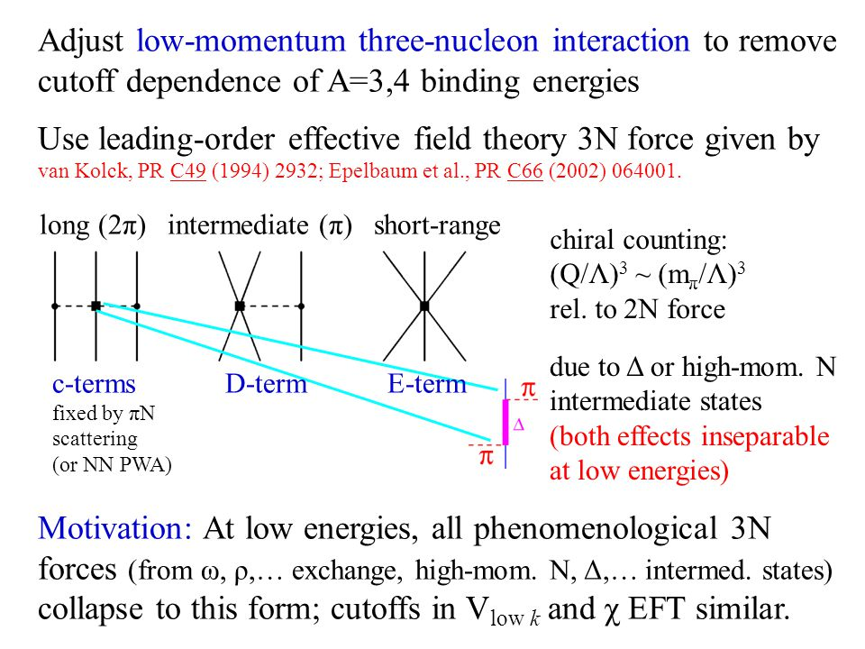 Adjust low-momentum three-nucleon interaction to remove cutoff dependence of A=3,4 binding energies Use leading-order effective field theory 3N force given by van Kolck, PR C49 (1994) 2932; Epelbaum et al., PR C66 (2002) 064001.