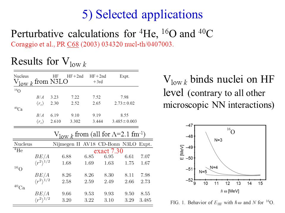 5) Selected applications Perturbative calculations for 4 He, 16 O and 40 C Coraggio et al., PR C68 (2003) 034320 nucl-th/0407003. Results for V low k