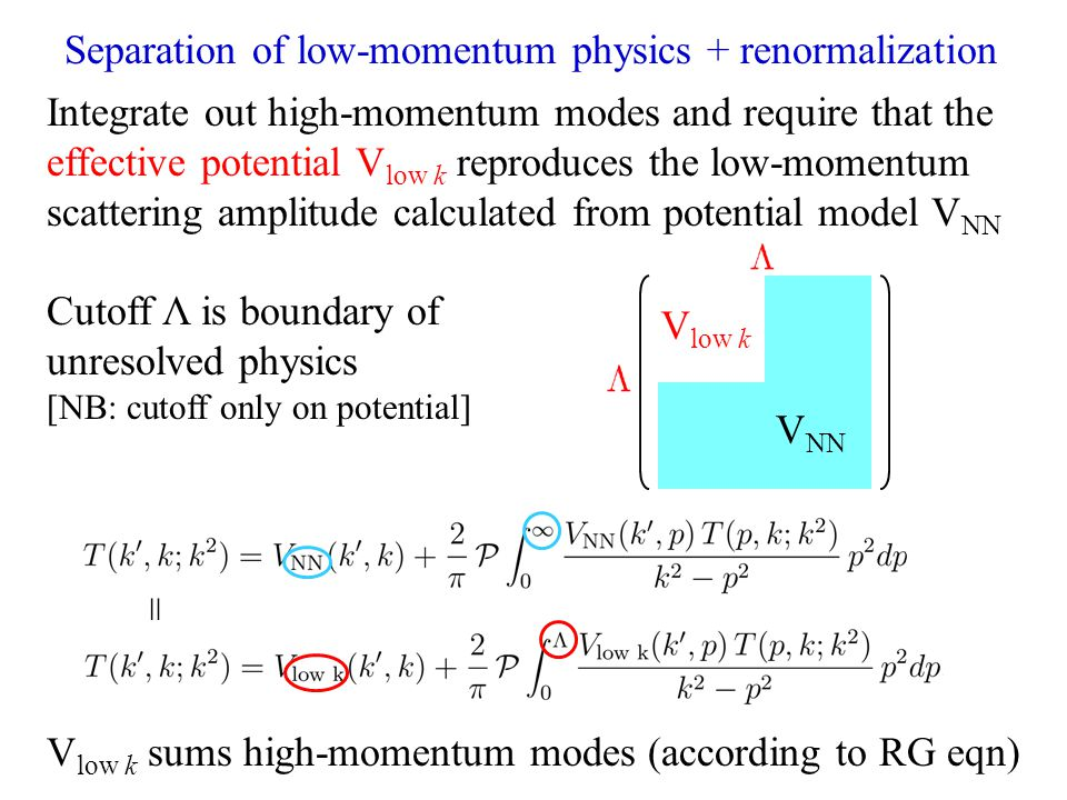Separation of low-momentum physics + renormalization Integrate out high-momentum modes and require that the effective potential V low k reproduces the low-momentum scattering amplitude calculated from potential model V NN Cutoff Λ is boundary of unresolved physics [NB: cutoff only on potential] V low k sums high-momentum modes (according to RG eqn) V low k = V NN