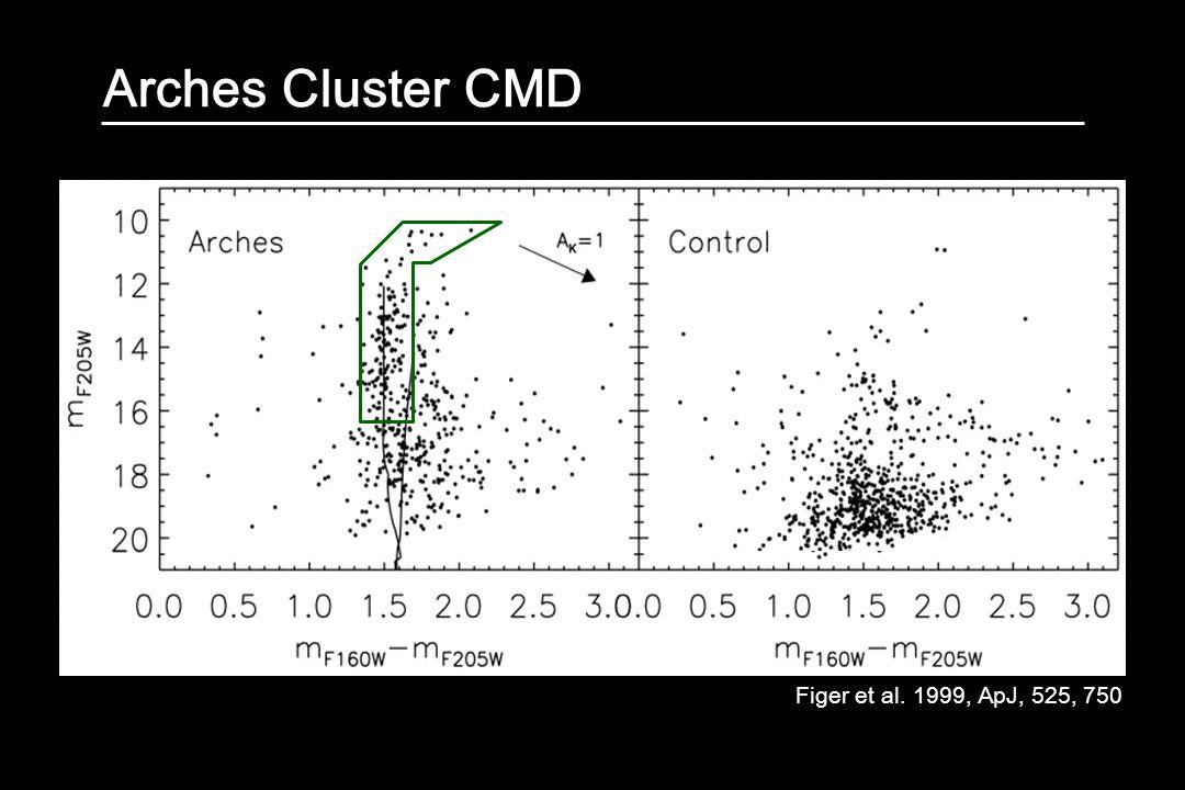 Arches Cluster CMD Figer et al. 1999, ApJ, 525, 750