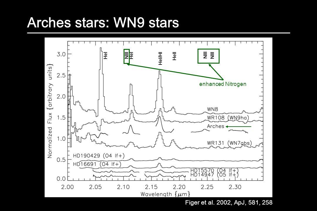 Arches stars: WN9 stars HeI HeI/HI NIII HeII NIII Figer et al. 2002, ApJ, 581, 258 enhanced Nitrogen