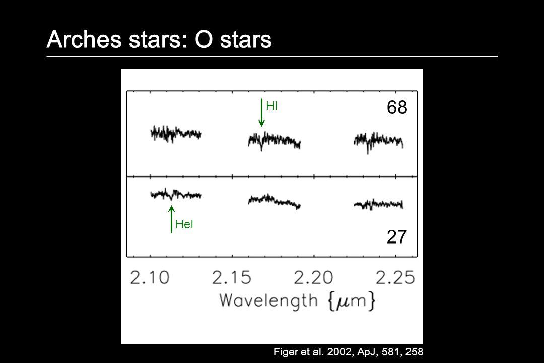 Arches stars: O stars 68 27 HI HeI Figer et al. 2002, ApJ, 581, 258