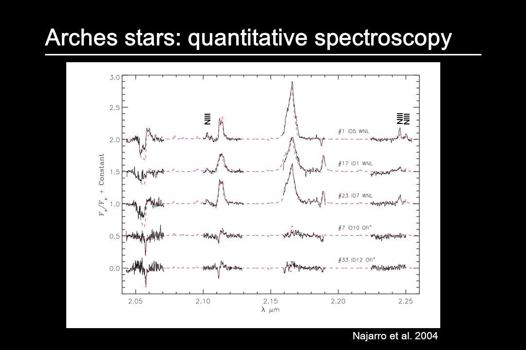 Arches stars: quantitative spectroscopy Najarro et al. 2004 NIII