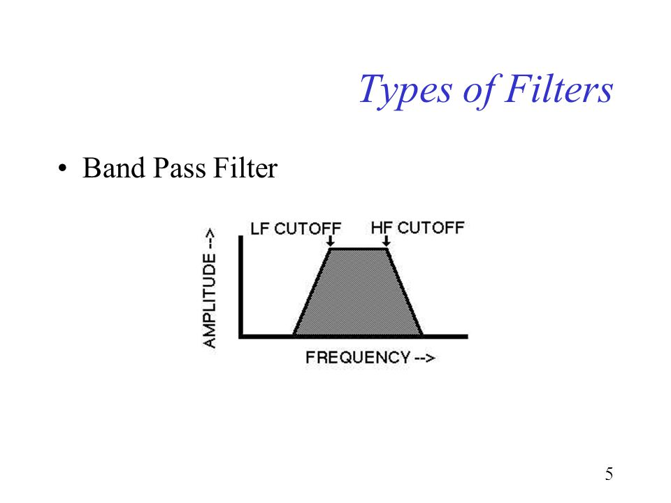 5 Types of Filters Band Pass Filter