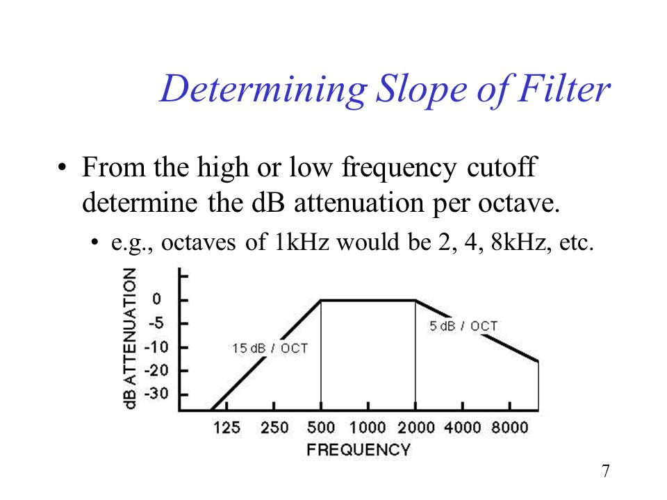 7 Determining Slope of Filter From the high or low frequency cutoff determine the dB attenuation per octave.