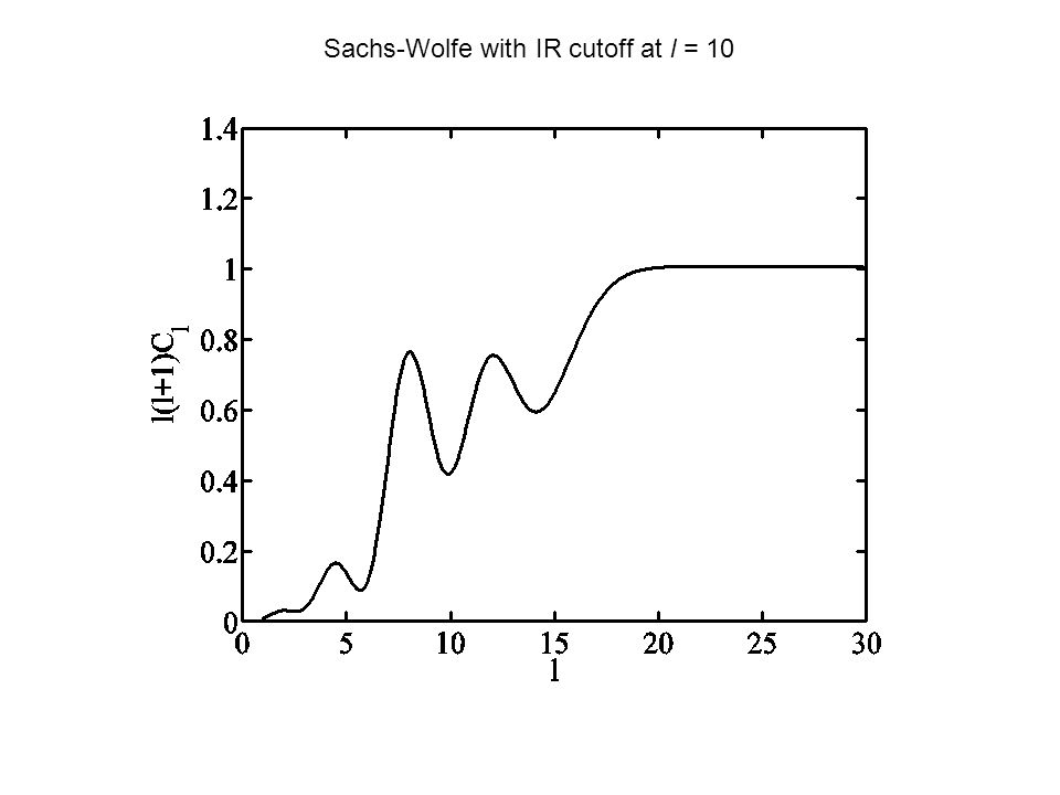 Sachs-Wolfe with IR cutoff at l = 10