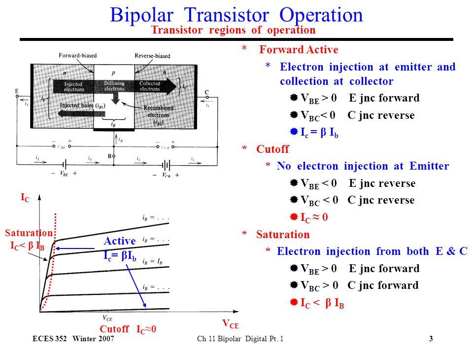 ECES 352 Winter 2007Ch 11 Bipolar Digital Pt.