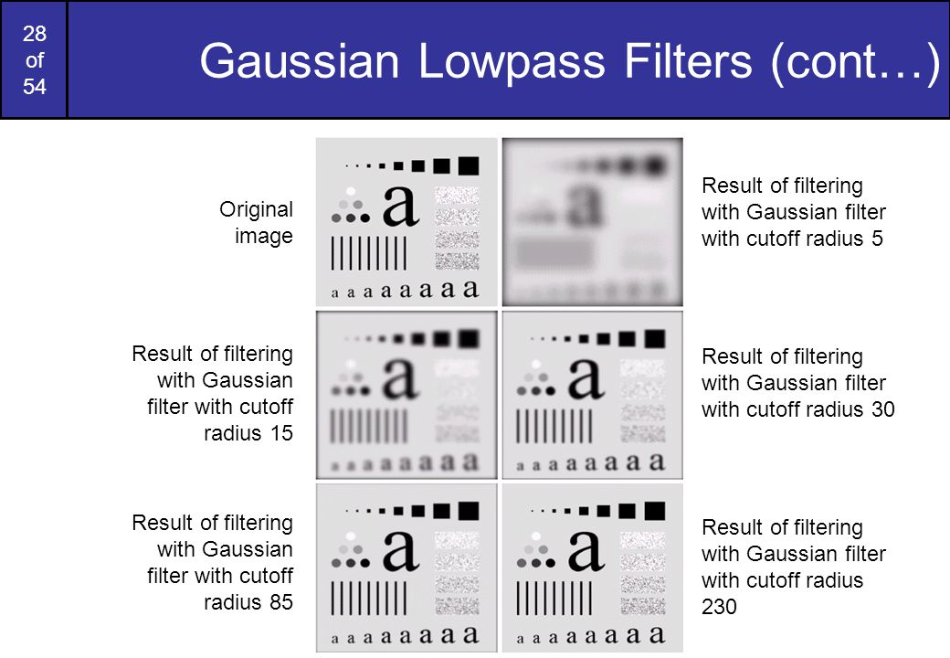 28 of 54 Gaussian Lowpass Filters (cont…) Original image Result of filtering with Gaussian filter with cutoff radius 5 Result of filtering with Gaussi