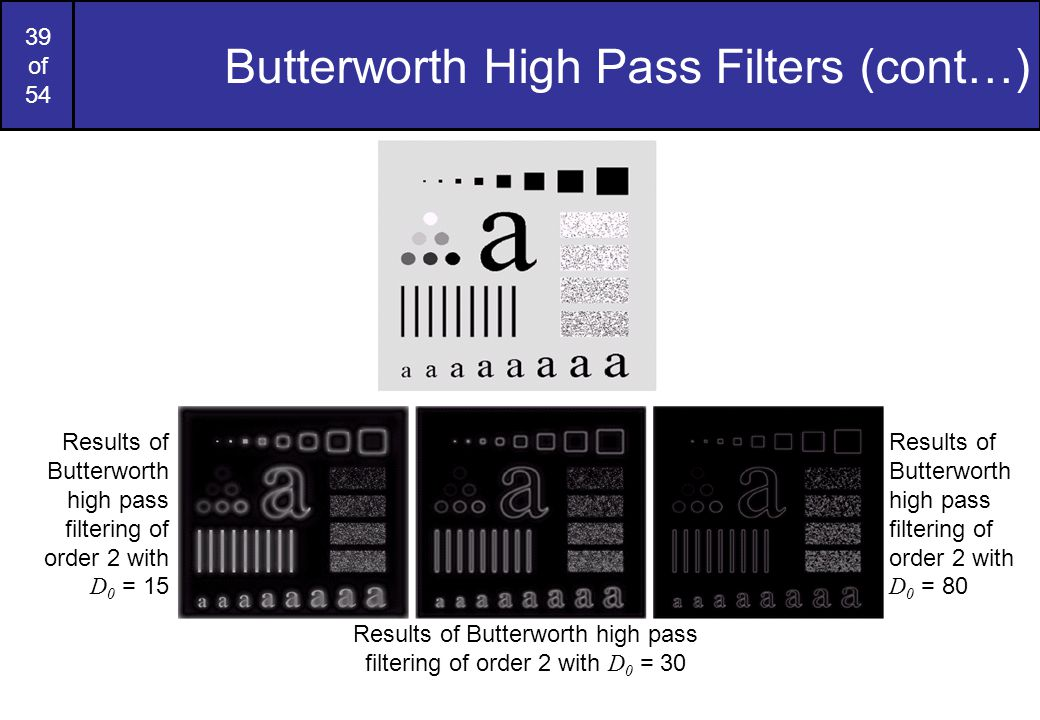 39 of 54 Butterworth High Pass Filters (cont…) Results of Butterworth high pass filtering of order 2 with D 0 = 15 Results of Butterworth high pass fi