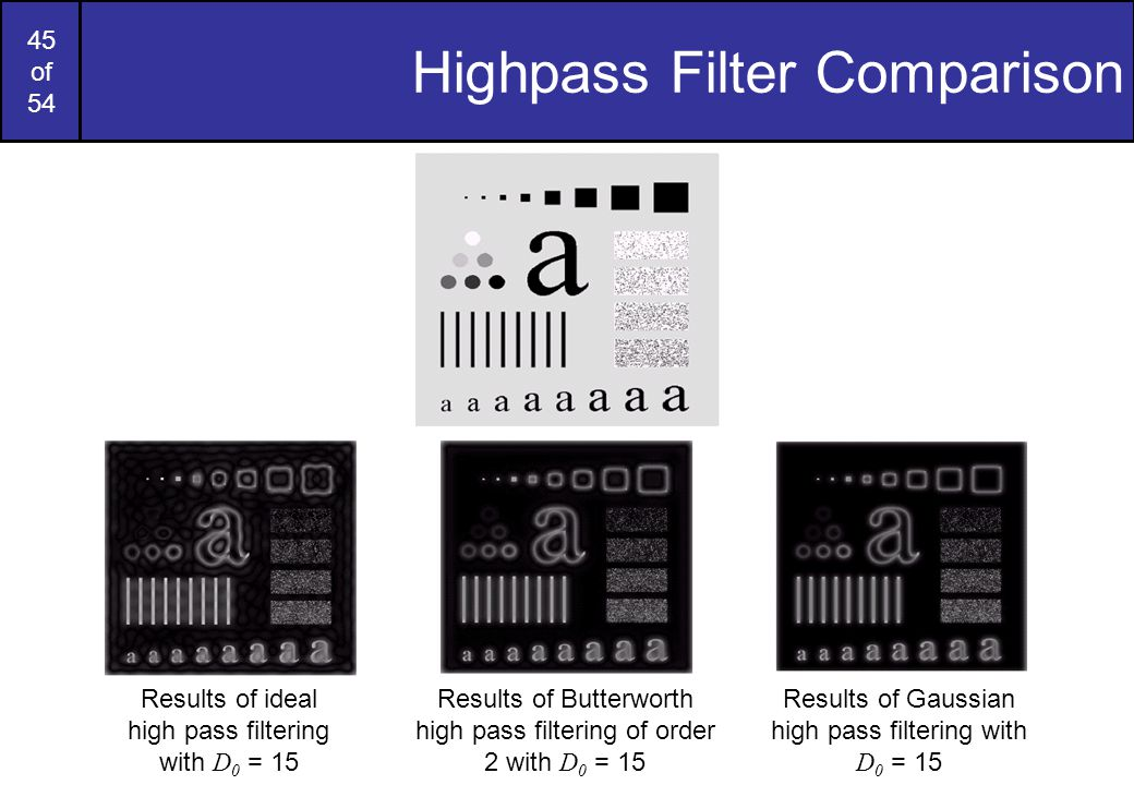 45 of 54 Highpass Filter Comparison Results of ideal high pass filtering with D 0 = 15 Results of Gaussian high pass filtering with D 0 = 15 Results o