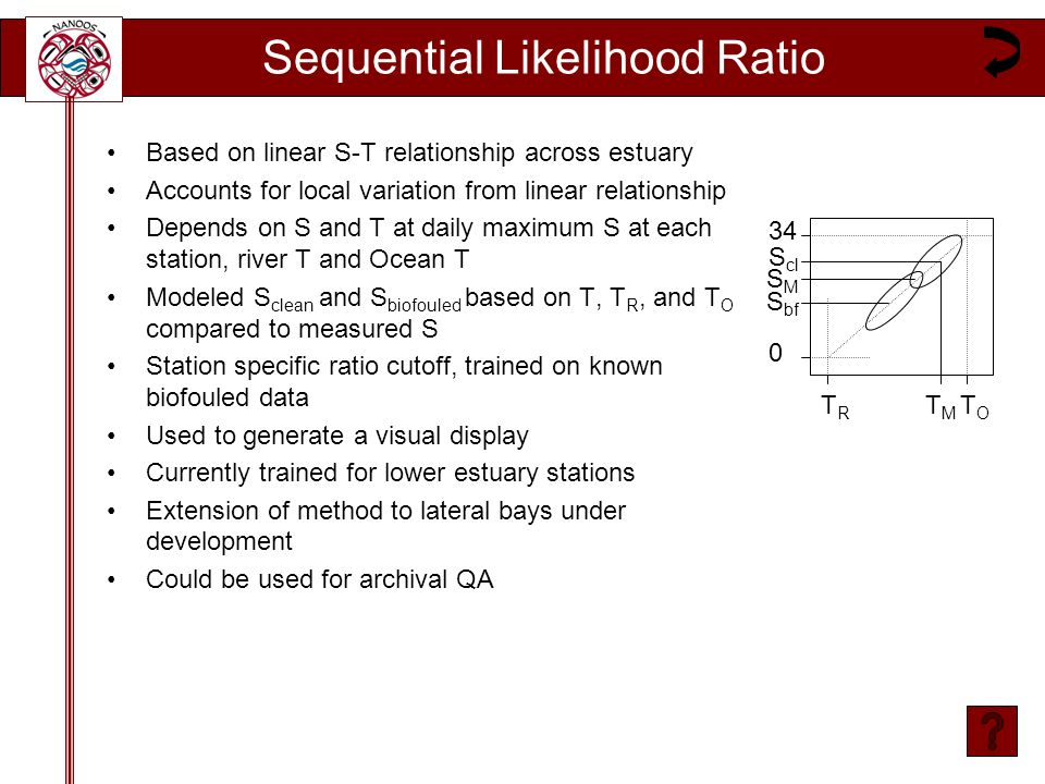 Sequential Likelihood Ratio Based on linear S-T relationship across estuary Accounts for local variation from linear relationship Depends on S and T at daily maximum S at each station, river T and Ocean T Modeled S clean and S biofouled based on T, T R, and T O compared to measured S Station specific ratio cutoff, trained on known biofouled data Used to generate a visual display Currently trained for lower estuary stations Extension of method to lateral bays under development Could be used for archival QA TRTR 34 TOTO 0 SMSM TMTM S cl S bf