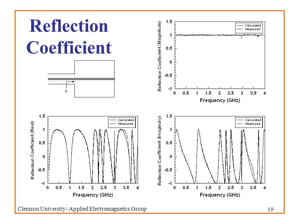 19 Reflection Coefficient Clemson University / Applied Electromagnetics Group