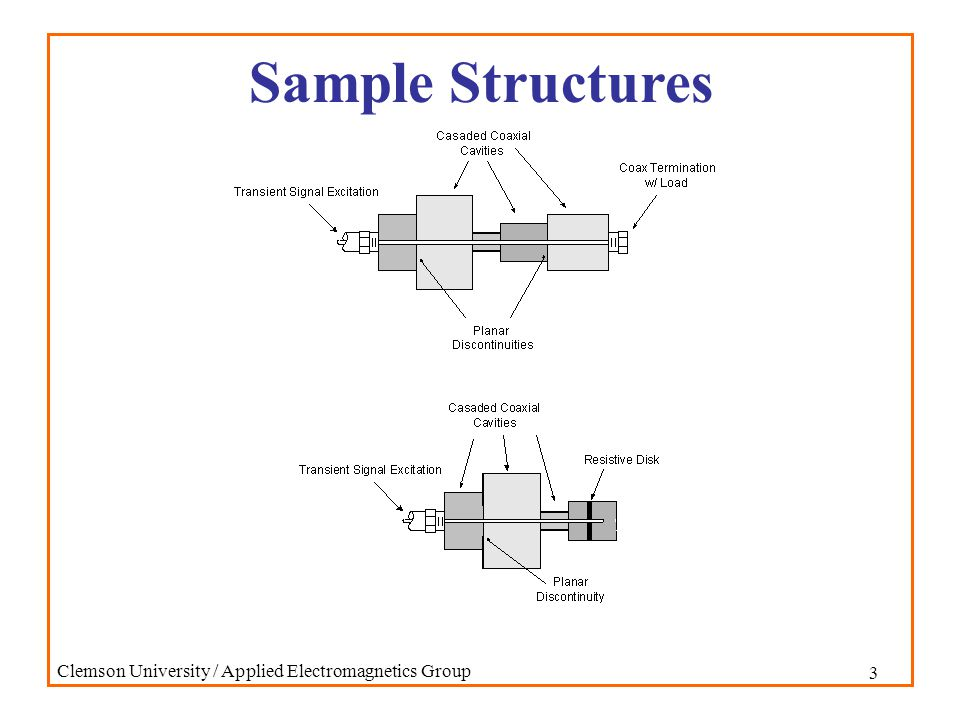 3 Clemson University / Applied Electromagnetics Group Sample Structures