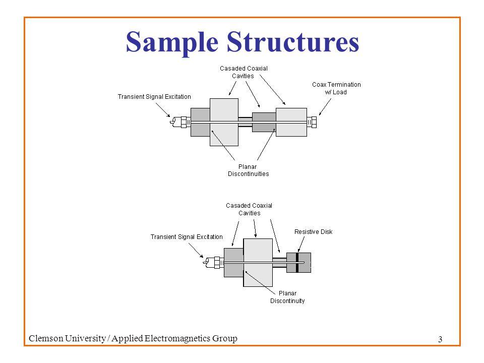 4 Clemson University / Applied Electromagnetics Group Sample Structures