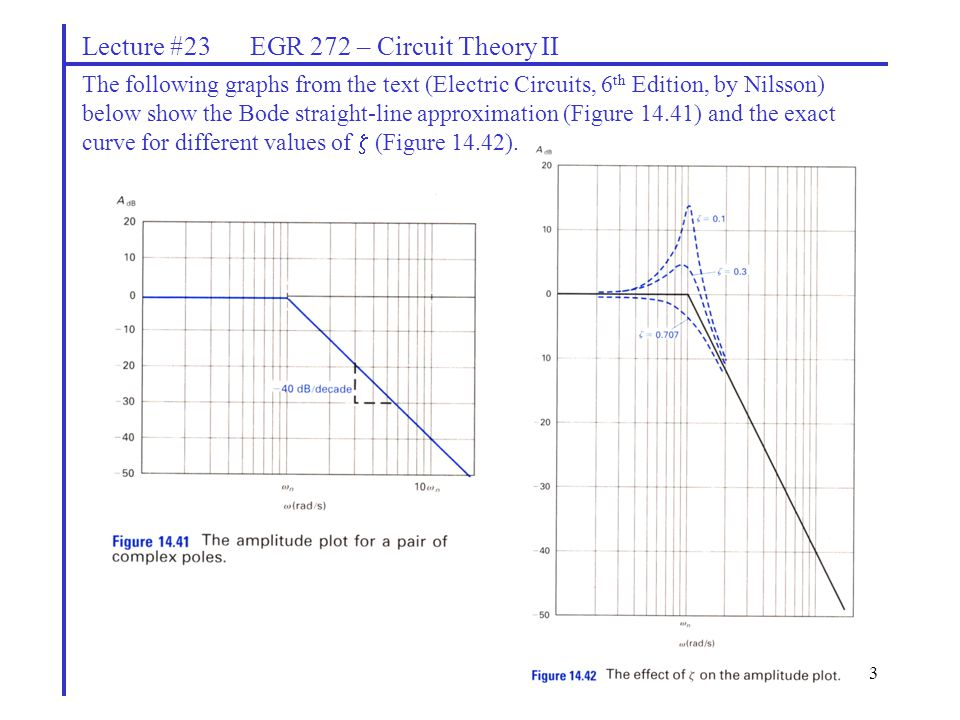 3 Lecture #23 EGR 272 – Circuit Theory II The following graphs from the text (Electric Circuits, 6 th Edition, by Nilsson) below show the Bode straight-line approximation (Figure 14.41) and the exact curve for different values of  (Figure 14.42).