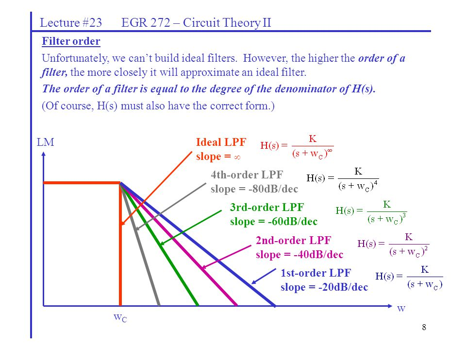 8 Lecture #23 EGR 272 – Circuit Theory II Filter order Unfortunately, we can't build ideal filters. However, the higher the order of a filter, the mor