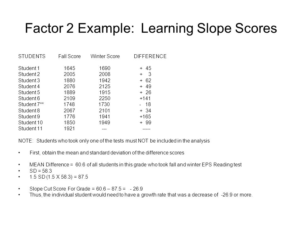 Factor 2 Example: Learning Slope Scores STUDENTS Fall Score Winter Score DIFFERENCE Student 1 1645 1690 + 45 Student 2 2005 2008 + 3 Student 3 1880 1942 + 62 Student 4 2076 2125 + 49 Student 5 1889 1915 + 26 Student 6 2109 2250 +141 Student 7** 1748 1730 - 18 Student 8 2067 2101 + 34 Student 9 1776 1941 +165 Student 10 1850 1949 + 99 Student 11 1921 --- ----- NOTE: Students who took only one of the tests must NOT be included in the analysis First, obtain the mean and standard deviation of the difference scores MEAN Difference = 60.6 of all students in this grade who took fall and winter EPS Reading test SD = 58.3 1.5 SD (1.5 X 58.3) = 87.5 Slope Cut Score For Grade = 60.6 – 87.5 = - 26.9 Thus, the individual student would need to have a growth rate that was a decrease of -26.9 or more.