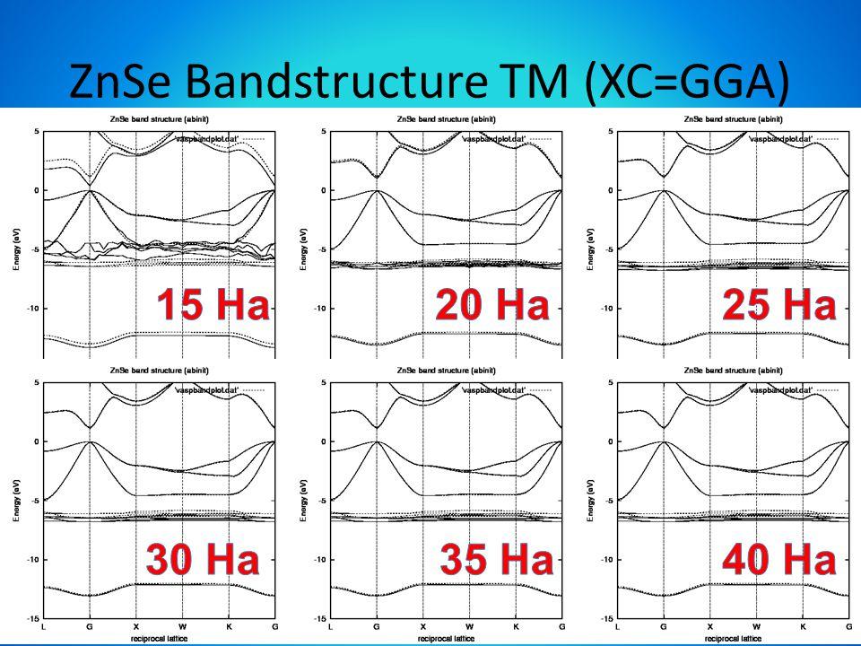 ZnSe Bandstructure TM (XC=GGA)