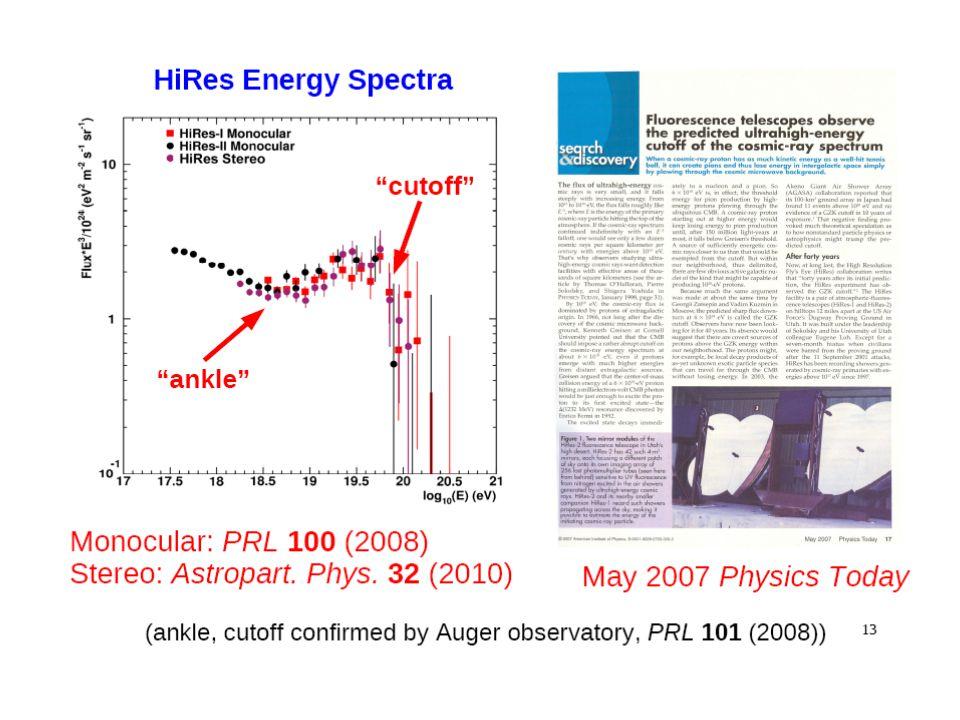 5σ Observation of the Break in the Spectrum Broken Power Law Fits –Two BP with extension to test hypothesis that a break is present.