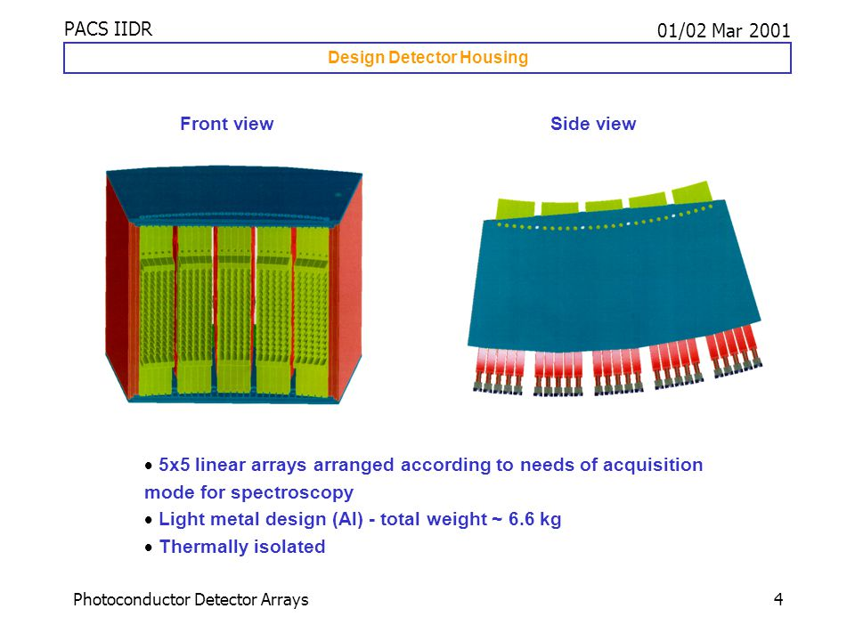 PACS IIDR 01/02 Mar 2001 Photoconductor Detector Arrays3 Impacts of Specifications and Requirements to Detector Array Design