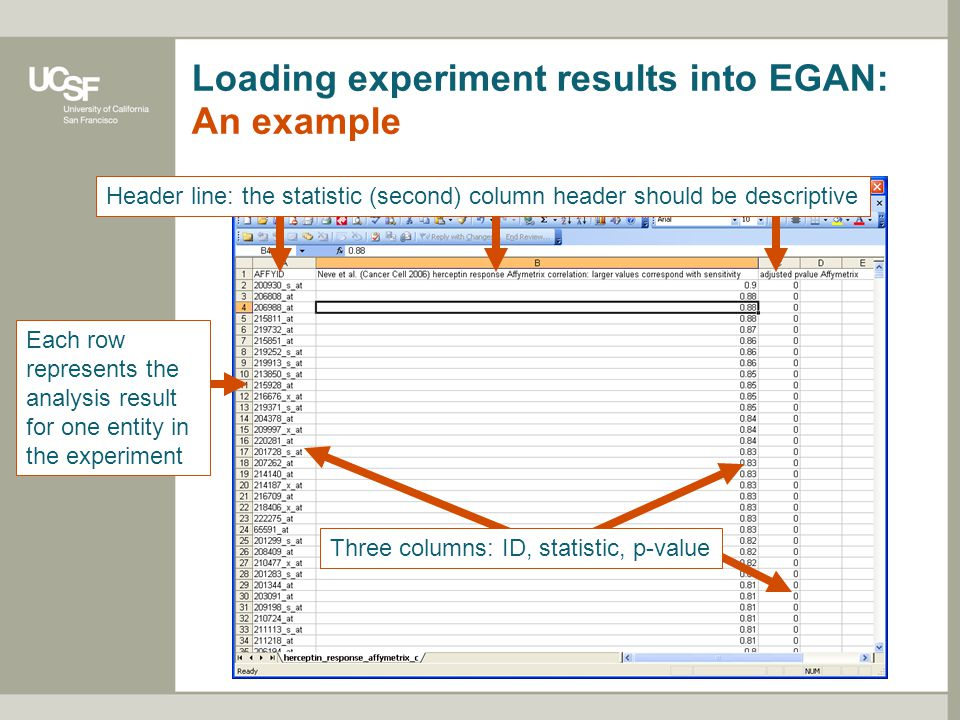 Loading experiment results into EGAN: An example Save as tab-delimited text