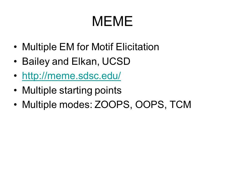 MEME Multiple EM for Motif Elicitation Bailey and Elkan, UCSD http://meme.sdsc.edu/ Multiple starting points Multiple modes: ZOOPS, OOPS, TCM