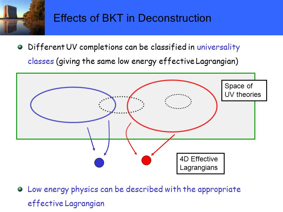 Effects of BKT in Deconstruction Different UV completions can be classified in universality classes (giving the same low energy effective Lagrangian) Low energy physics can be described with the appropriate effective Lagrangian Space of UV theories 4D Effective Lagrangians
