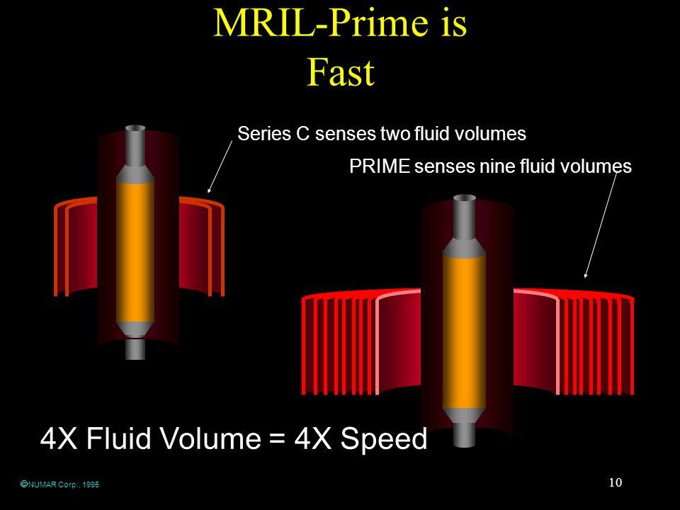 10 MRIL-Prime is Fast  NUMAR Corp., 1995 Series C senses two fluid volumes PRIME senses nine fluid volumes 4X Fluid Volume = 4X Speed