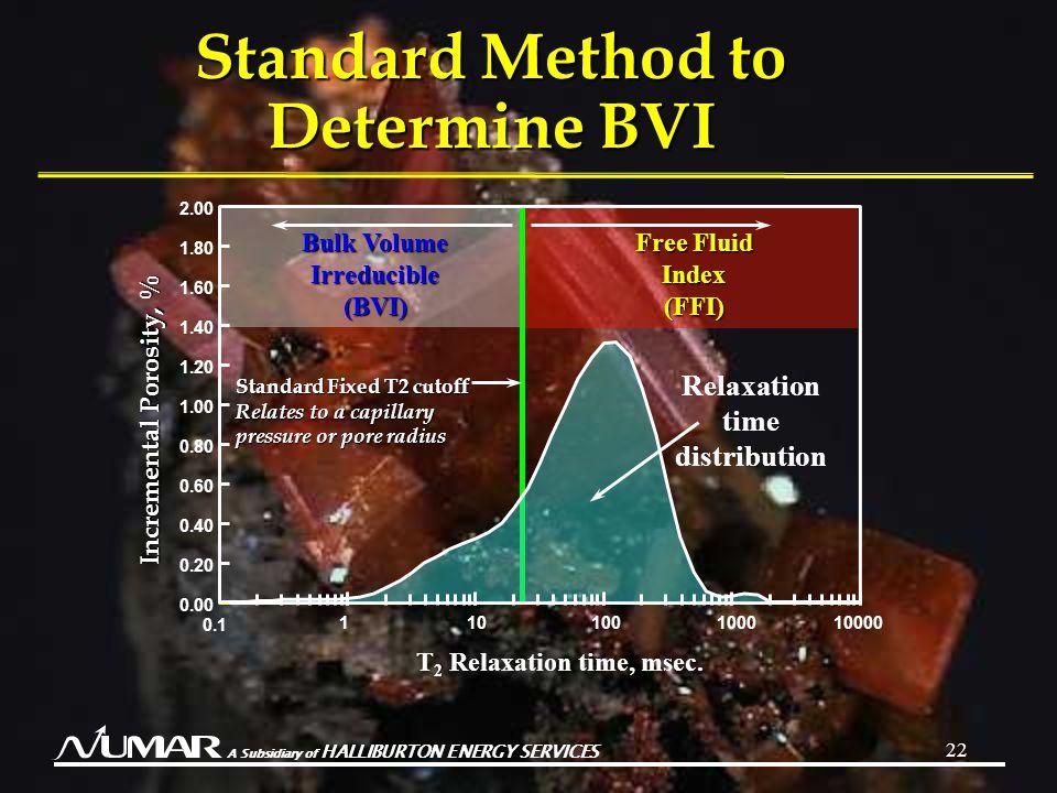 22 Bulk Volume Irreducible (BVI) Free Fluid Index (FFI) 0.00 0.20 0.40 0.60 0.80 1.00 1.20 1.40 1.60 1.80 2.00 0.1 110100100010000 T 2 Relaxation time, msec.