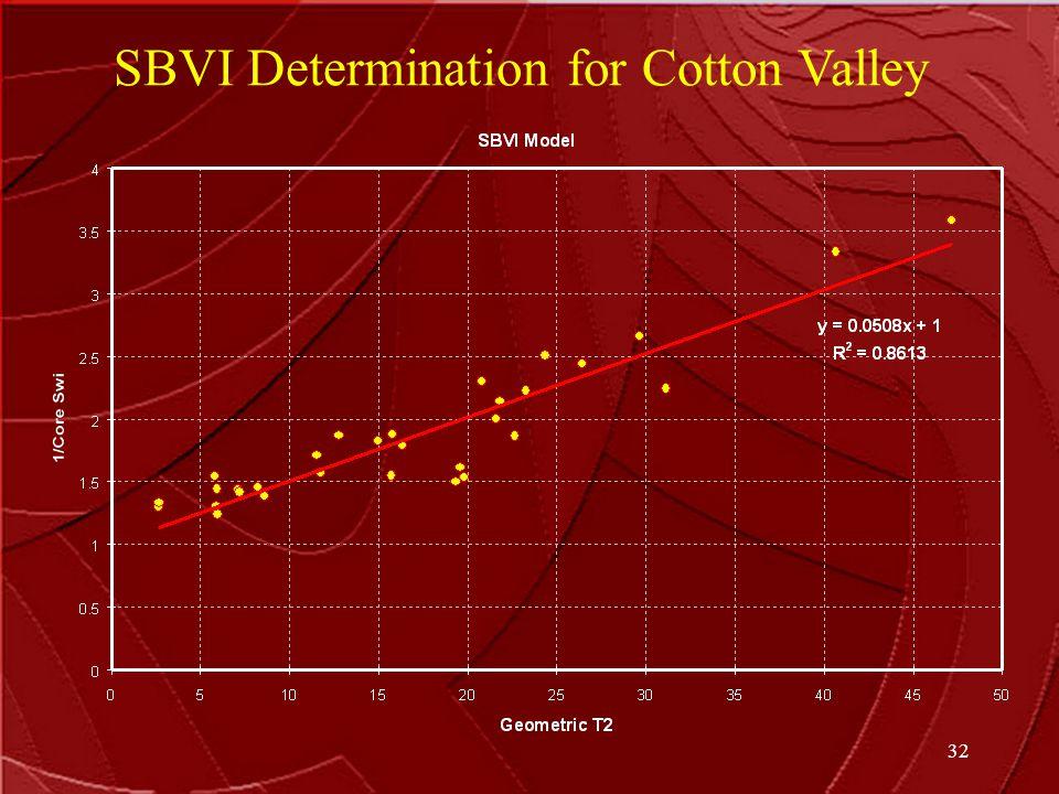 32 SBVI Determination for Cotton Valley