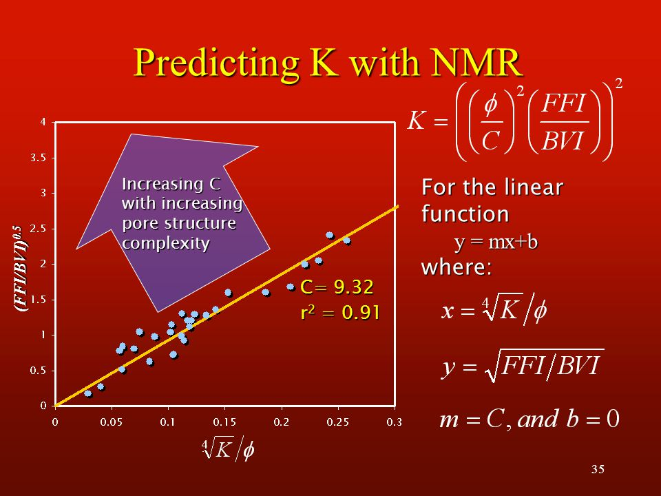 35 Predicting K with NMR For the linear function y = mx+b where: C= 9.32 r 2 = 0.91 (FFI/BVI) 0.5 Increasing C with increasing pore structure complexi