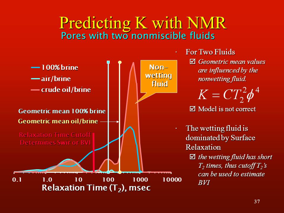 37 Predicting K with NMR Pores with two nonmiscible fluids 0.1 1.0 10 100 1000 10000 Relaxation Time (T 2 ), msec 100% brine air/brine crude oil/brine