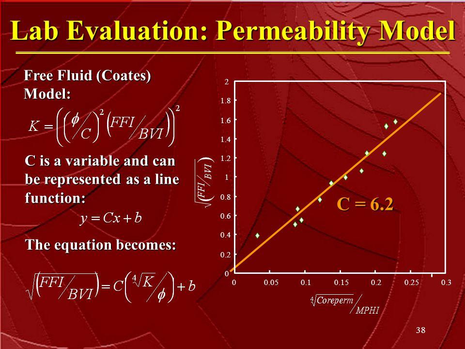 38 Lab Evaluation: Permeability Model C = 6.2 0 0.2 0.4 0.6 0.8 1 1.2 1.4 1.6 1.8 2 00.050.10.150.20.250.3   FFI BVI Free Fluid (Coates) Model: C is