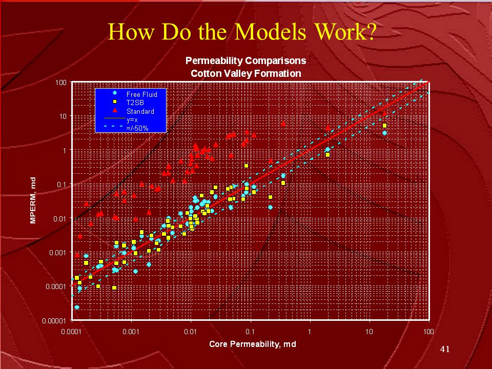 41 How Do the Models Work?