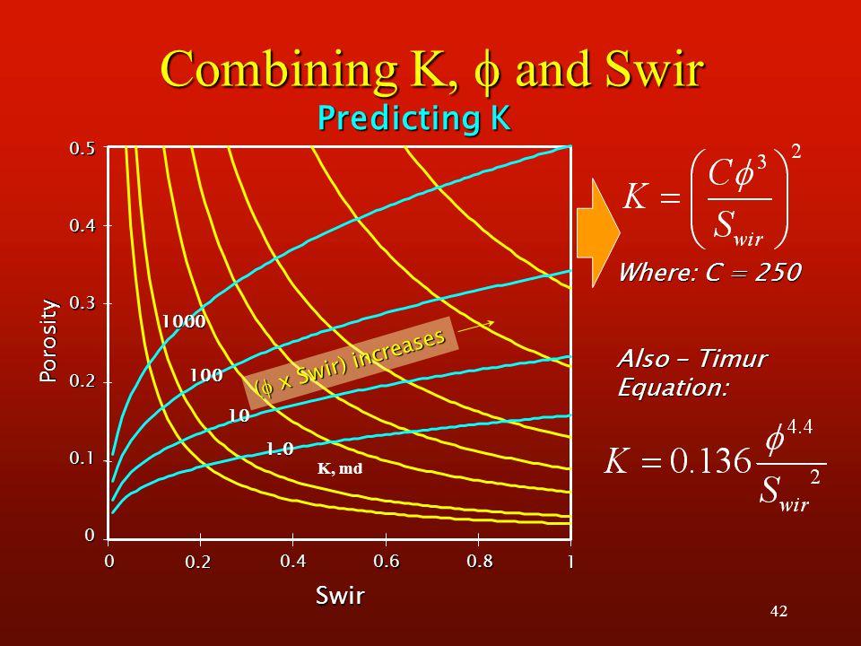 42 Combining K,  and Swir 0 0.1 0.2 0.3 0.4 0.5 0 0.2 0.4 0.60.8 1 Swir Porosity1000 100 10 1.0 (  x Swir) increases K, md Where: C = 250 Also - Timur Equation: Predicting K