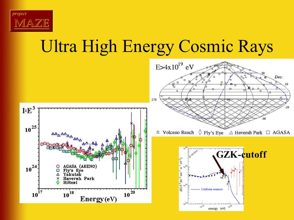 Ultra High Energy Cosmic Rays GZK-cutoff