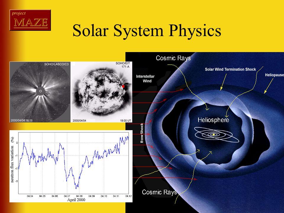 Solar System Physics