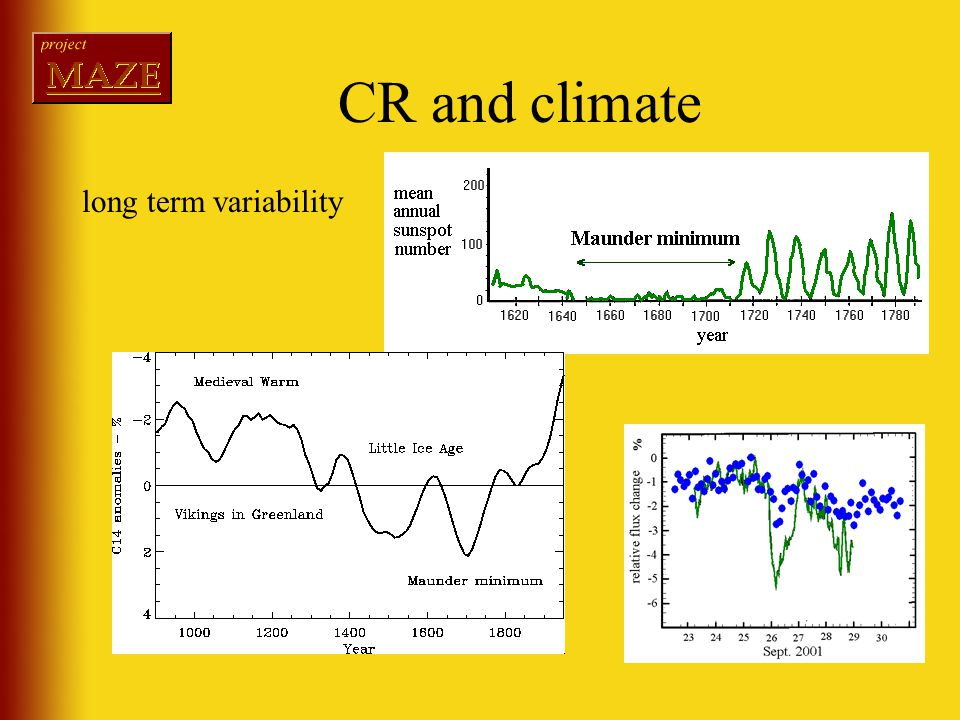 CR and climate long term variability