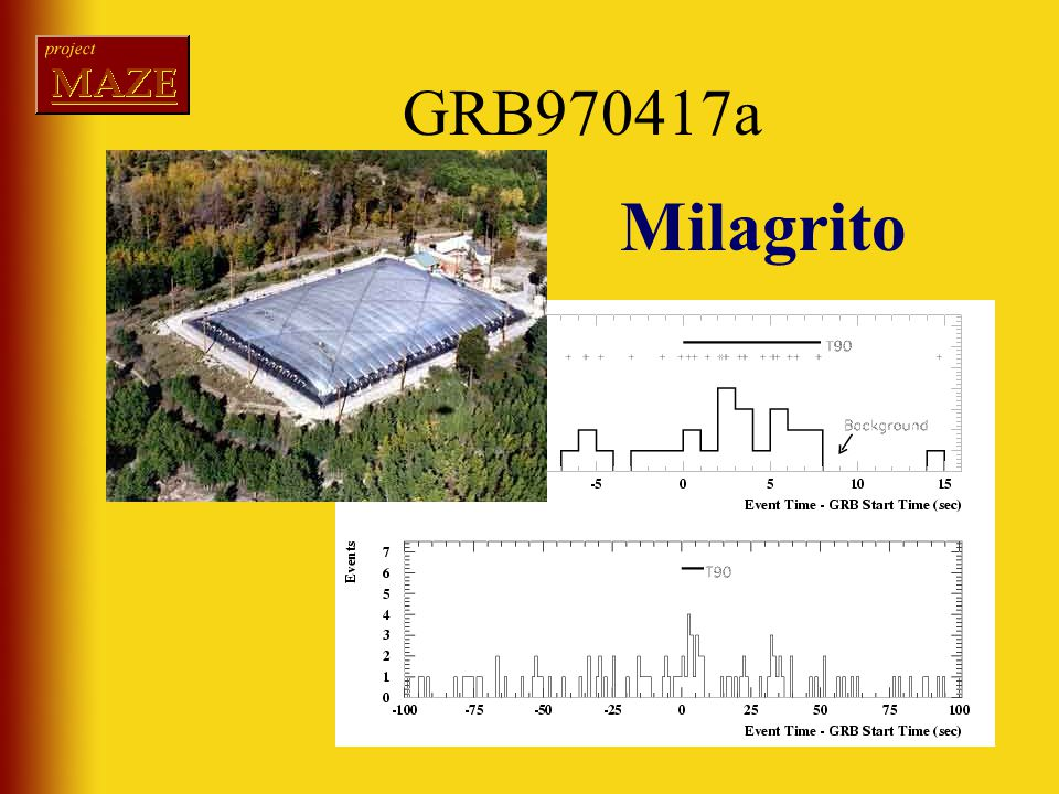 GRB970417a Milagrito